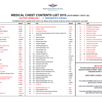 Preview for Medical Chest Contents List - Mini