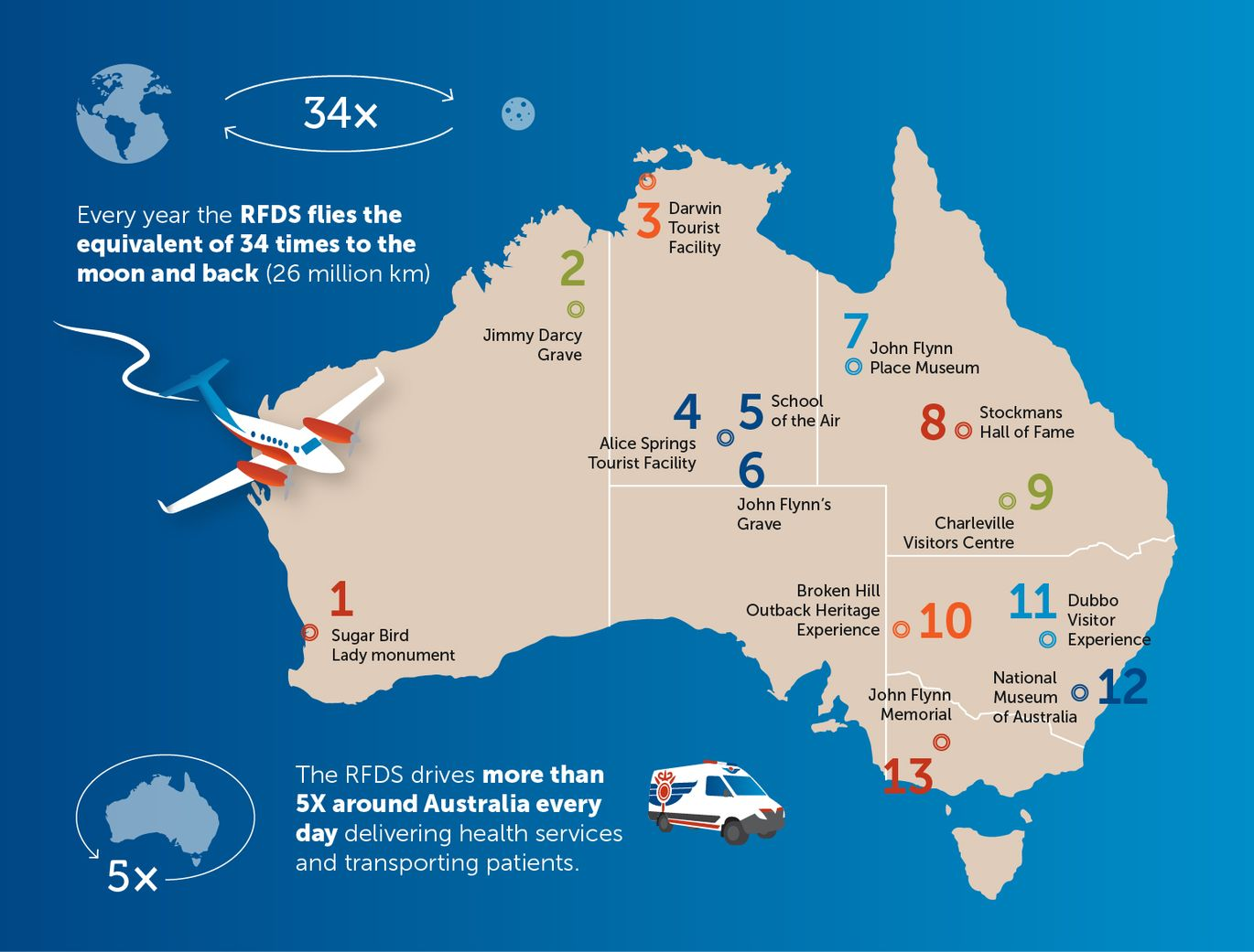 RFDS Tourism Map