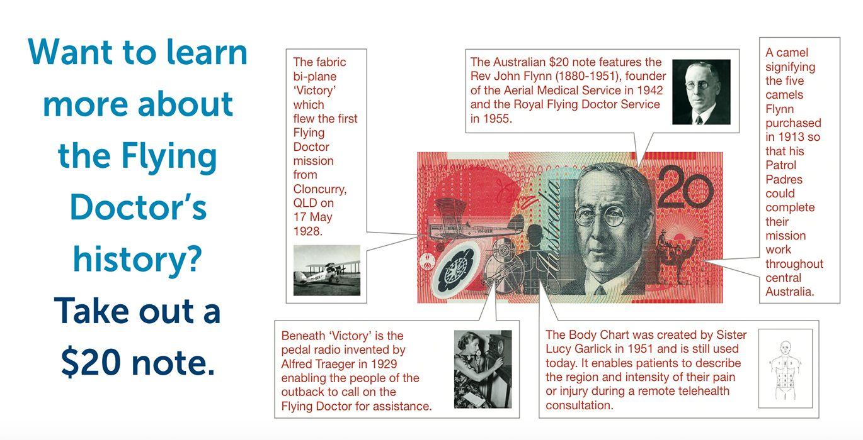 20 dollar note info